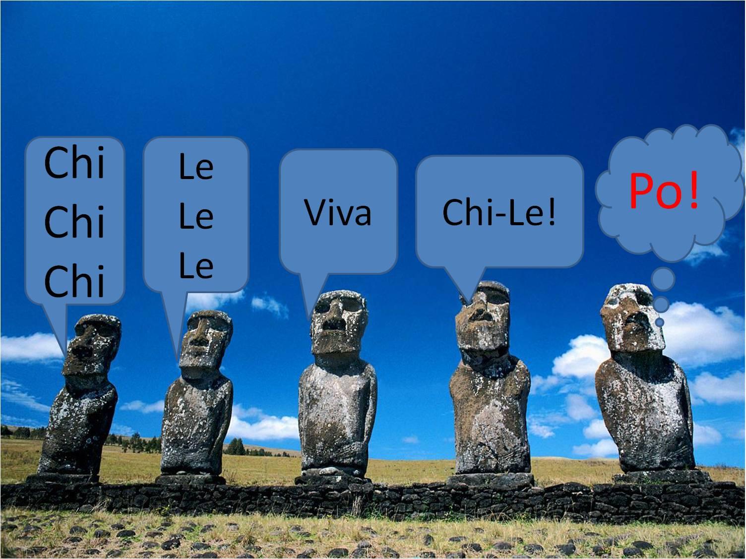 Chilean slang po street talk savvy chi kristyandbryce Images
